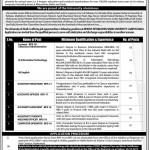 Comsats Institute of Information Technology Lahore Jobs