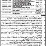 Educators Punjab school Jobs District Gujranwala