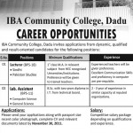 IBA Community College Jobs – Dadu