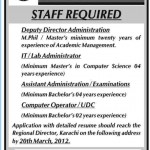 Staff Required in NUML University Karachi  2012