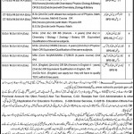 Govt of Punjab Educators Jobs 2012 in Kasur District