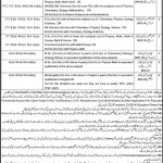 Govt of Punjab Educators Jobs 2012 in Lahore District