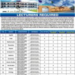 Lecturers Required At ICMS College System For Boys – Hayatabad Campus