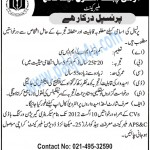 Army Public And College Malair Cantt Jobs