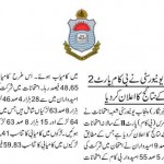 PU B.Com Part-II Result 2012, Punjab University Lahore