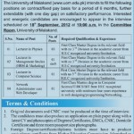 University of Malakand Jobs 2012
