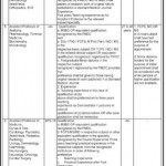 Bannu Medical College Jobs 2012