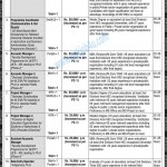 Higher Education Commission Islamabad 2012