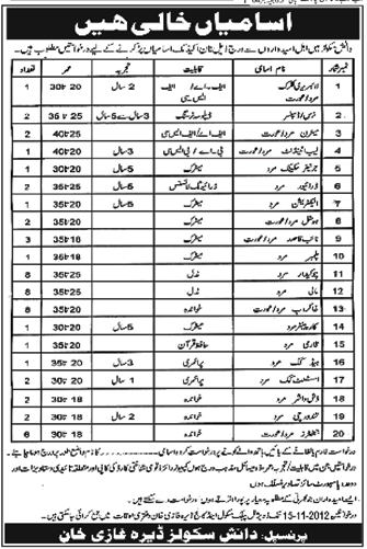 Staff Required At Daanish Schools D G Khan 2012