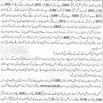 Registration of Private Candidates For B.Com Annual Examination 2013