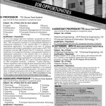 Vacant At University of Gujrat