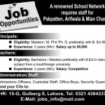 Teaching And Admin Jobs 2013