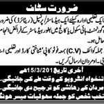 Headmaster/Principal Required at Private Institute  Mardan KPK Pakistan