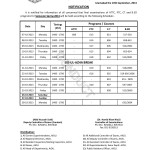AIOU ATTC, CT, PTC & B.ED Programs Datasheet 2013