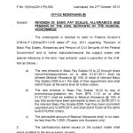 Finance Division Notification Regarding Medical Allowance of Govt Employees