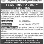Teaching Job At The University of Faisalabad