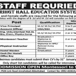 Staff Required for Bright Hall Education System Abbotabad