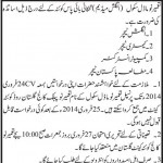 Chemistry Teachers Jobs In Tameer-e-Nau Model School Quetta
