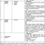 Faculty Required At  University of Education Lahore