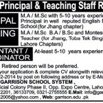 Female Principal & Teaching Staff Required For Lahore