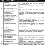 Professor, Associate Professor, Assistant Professor Jobs in Islamabad
