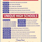 Admissions Open in Unique Junior School Lahore