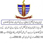 GC University Faisalabad BA-BSc Annual Result 2013