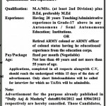 Principal Jobs In Elementary Secondary Education Department Peshawar