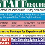 Staff Required For Model Schooling System And College Haripur