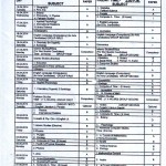B.A B.Sc Datesheet 2014 Bahauddin Zakariya University BZU Multan