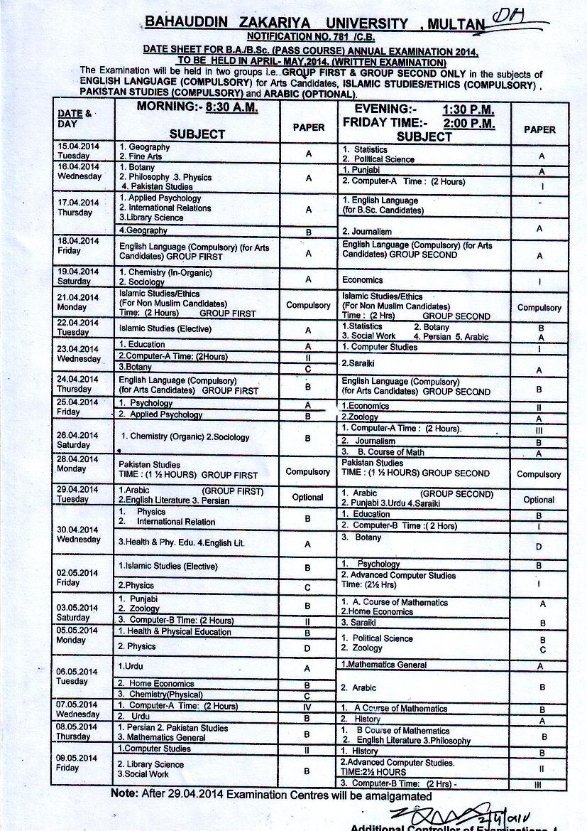BA BSC DateSheet BZU 2014