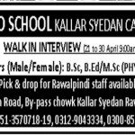 Teachers Jobs in Allied School Kallar Syedan Campus