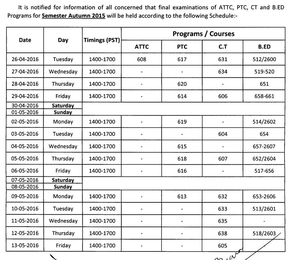 Date Sheet ATTC CT PTC B.ED Autumn 2015