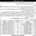 Educator District Qasoor Govt Jobs 2017