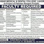 Rahbar Medical And Dental College Jobs 2017