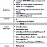 Staff Needed At Shifa Tameer E Millat University Islamabad
