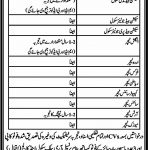 Teaching Jobs Nowshera 2017