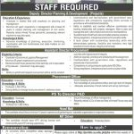 Staff Required At  Air University Islamabad 2017