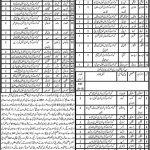 Education Department Govt of Balochistan Jobs 2017