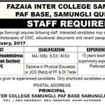 Fazia Inter College Quetta Jobs 2017