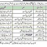 Ghazali Education Trust Lahore 2017