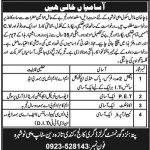 Bacha Khan Model School Noshara Jobs 2017
