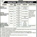 Fazaia Inter College Attock Jobs 2017