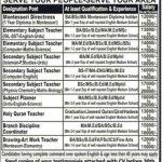 Teaching Jobs Rawalpindi 2017