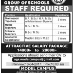 Apple Group Of Schools Peshawar Jobs 2017