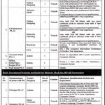 Government of Punjab TEVTA Jobs 2017
