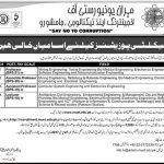 Mehran University Of Engineering And Technology Jamshor Jobs 2017