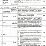 University of Engineering And Technology Taxila UET Jobs 2017