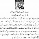 Govt Employees Salary Increase Expected in Next Budget 2017-2018