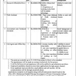 University Of Agriculture Faisalabad Jobs 2017